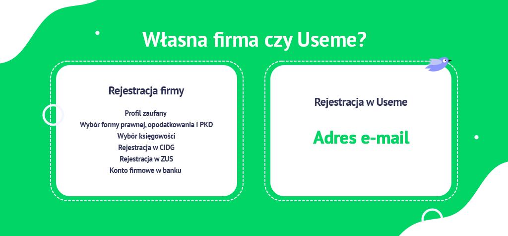 https://useme-prod-public.s3.amazonaws.com/help-images/2021-04-21_USEME_WLASNAFIRMA-CZY-USEME.png