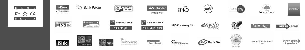 Obsługiwane banki
