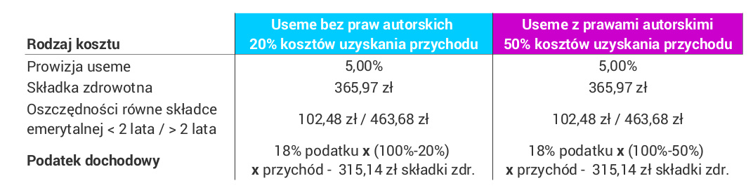 https://useme.eu/media/help-images/screen2_koszty_useme.png
