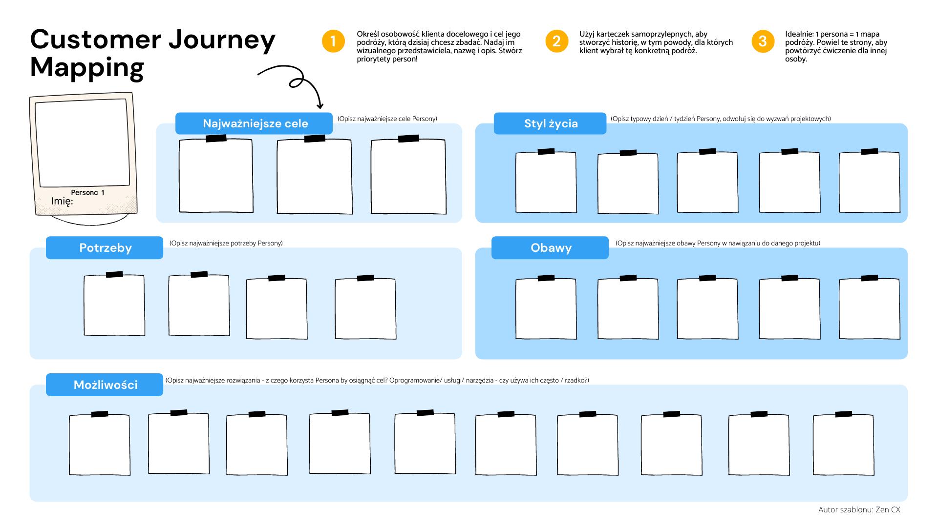 portfolio/067/078267/Customer_Journey_Mapping_Zen_CX_nXKXa8E.png